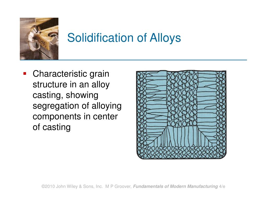Solidification of Alloys