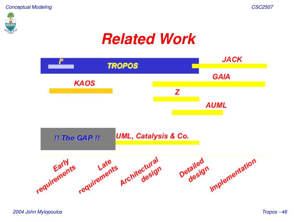 Conceptual Modeling                                                                                                                                                CSC2507
