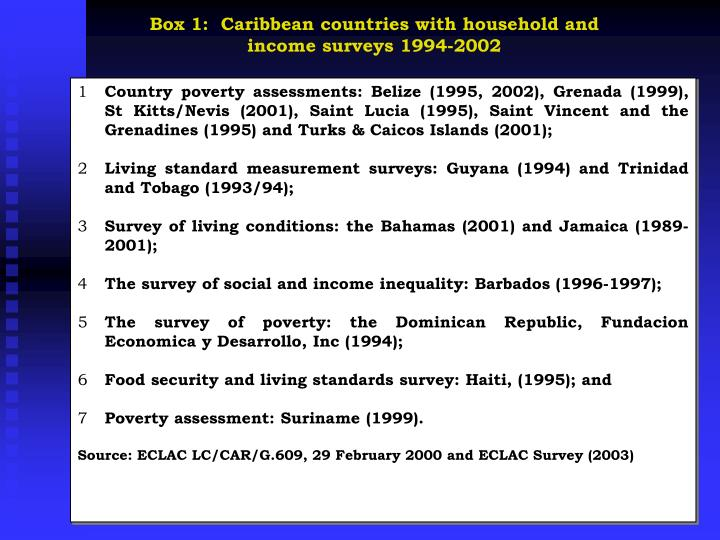 Box 1:  Caribbean countries with household and
