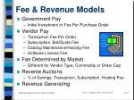 fee revenue models