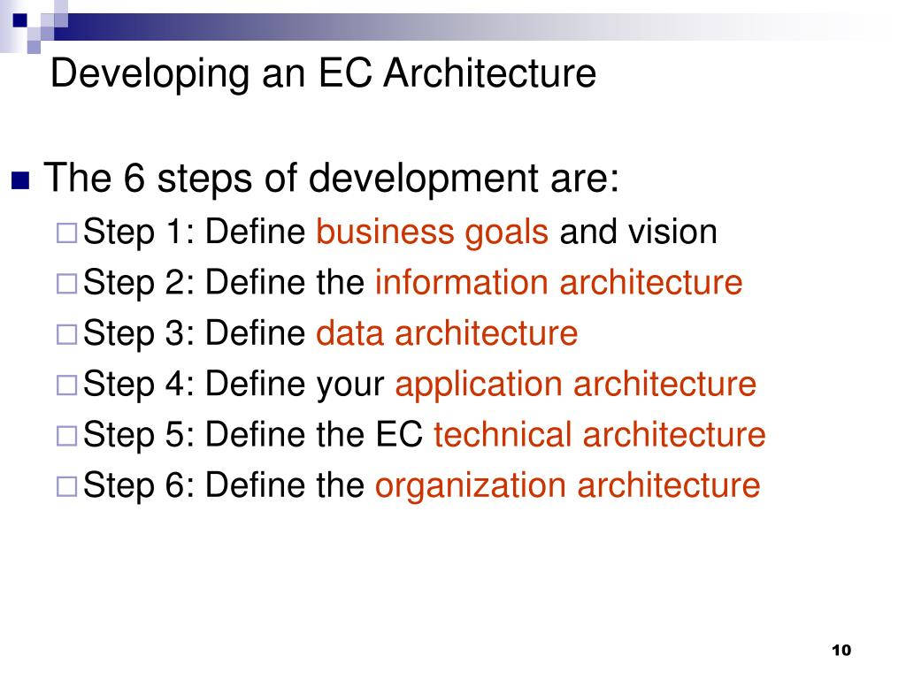 Developing an EC Architecture