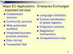 major ec applications enterprise exchanges expected services