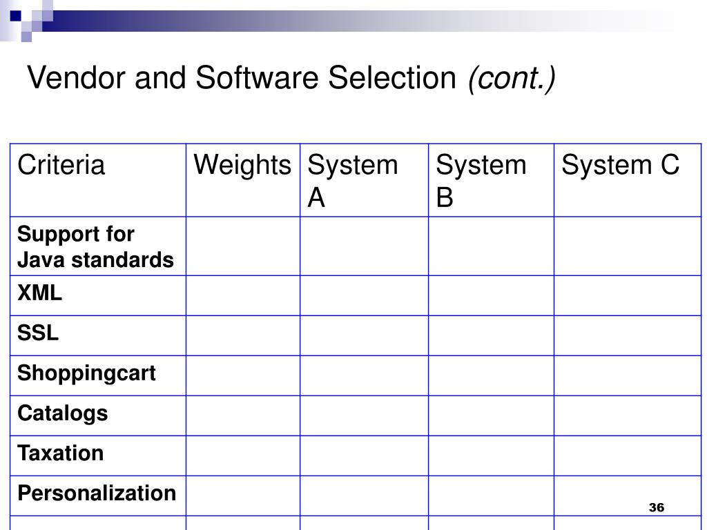 Vendor and Software Selection