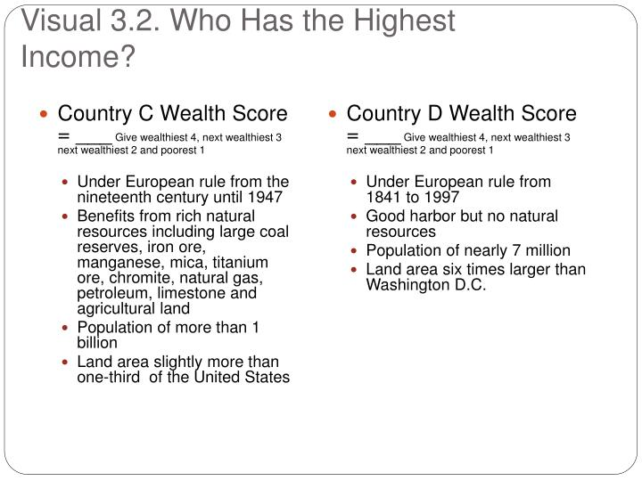 Visual 3.2. Who Has the Highest Income?