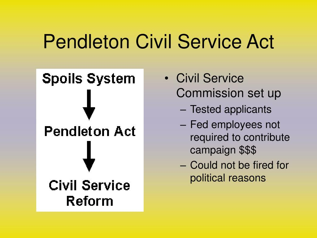 pendleton civil service act Whether you go to the united states post office, the city public library, or the dmv there is always a high level of ineffectiveness–a lot of standing around.