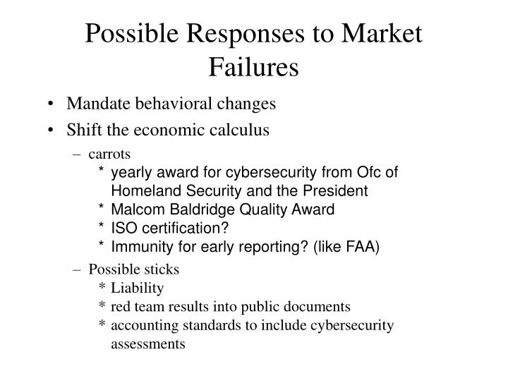 Possible Responses to Market Failures