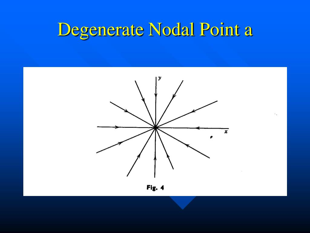 Degenerate Nodal Point a