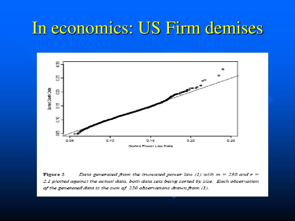 In economics: US Firm demises