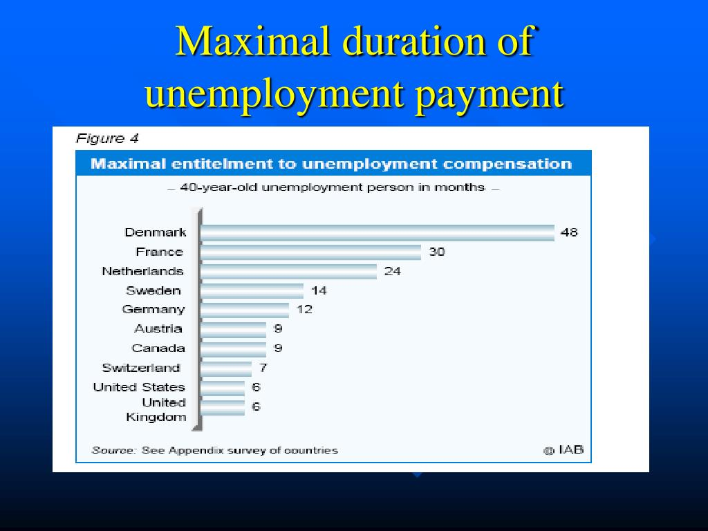 Maximal duration of unemployment payment