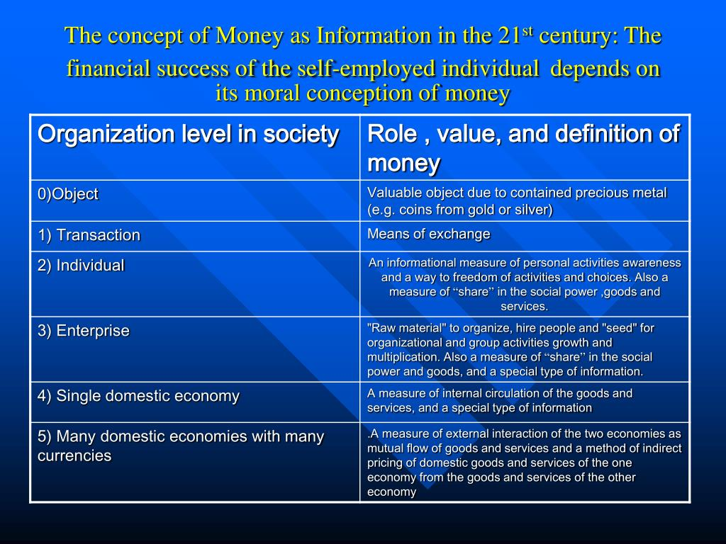 The concept of Money as Information in the 21