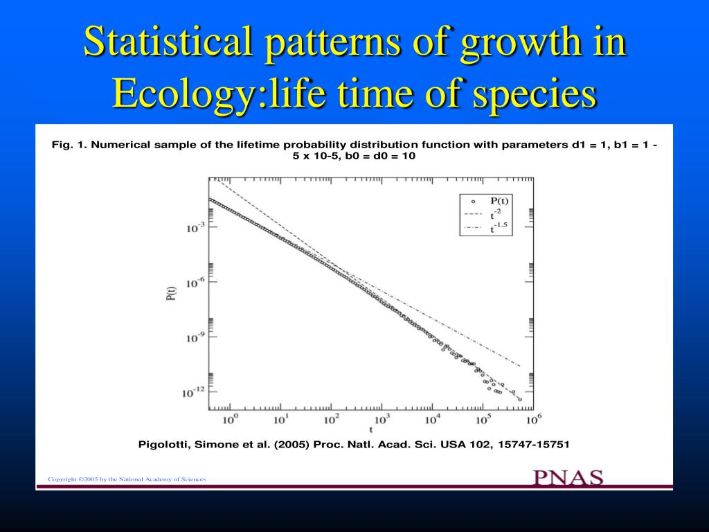 Statistical patterns of growth in Ecology:life time of species