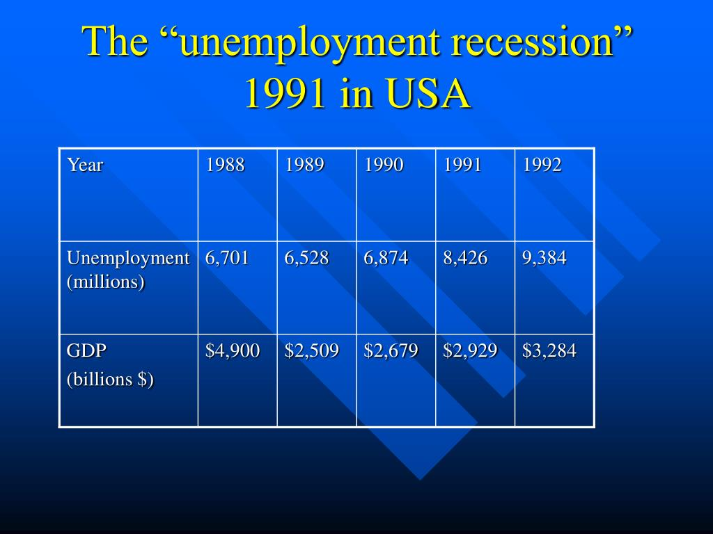 "The ""unemployment recession"" 1991 in USA"
