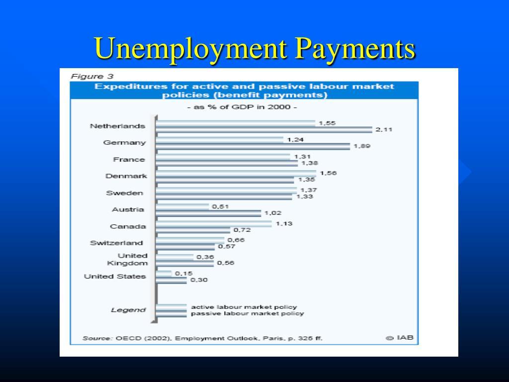 Unemployment Payments