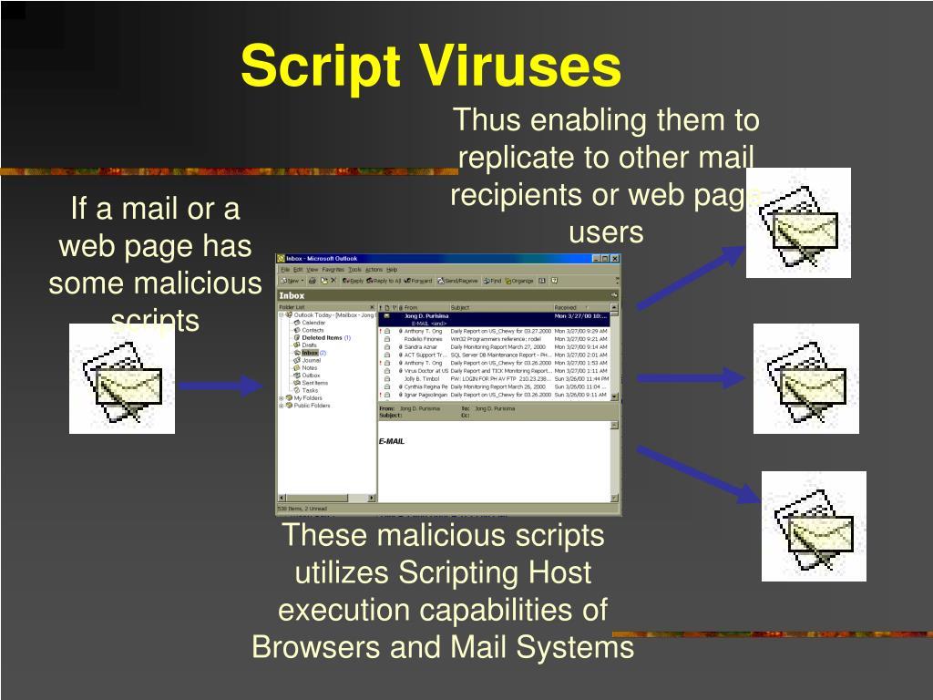 Script Viruses