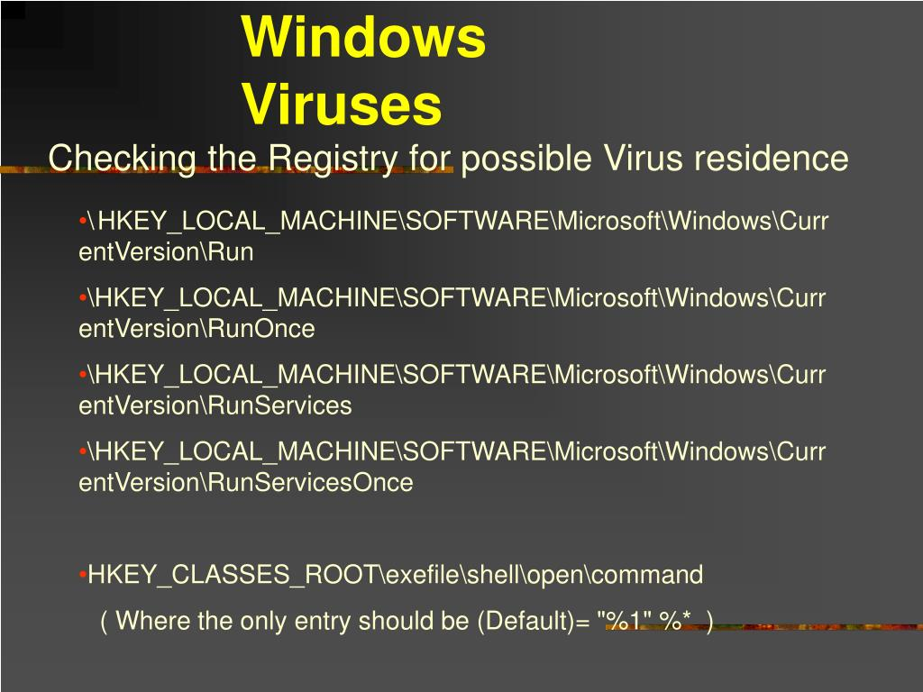 Windows Viruses