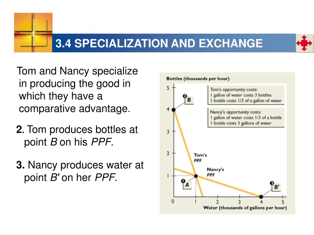 3.4 SPECIALIZATION AND EXCHANGE