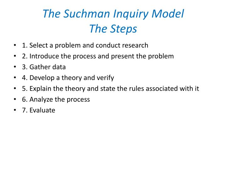 The suchman inquiry model the steps