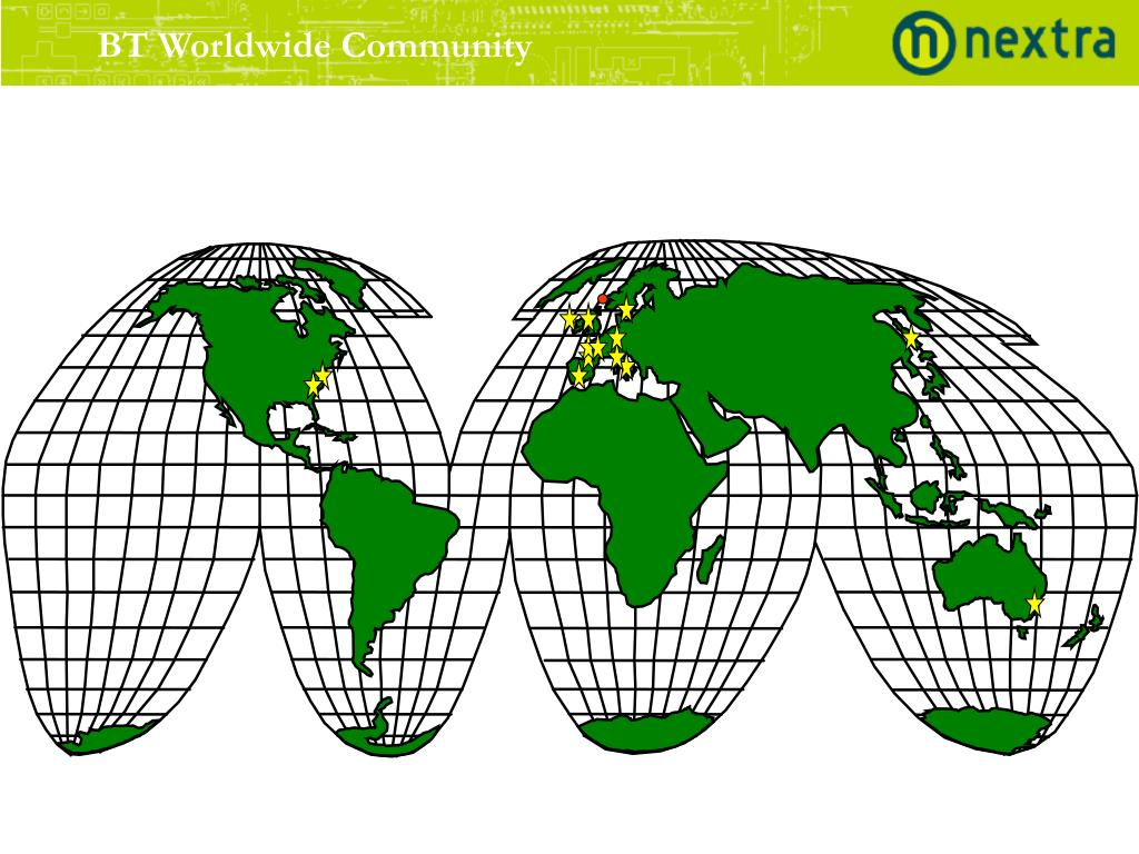 BT Worldwide Community