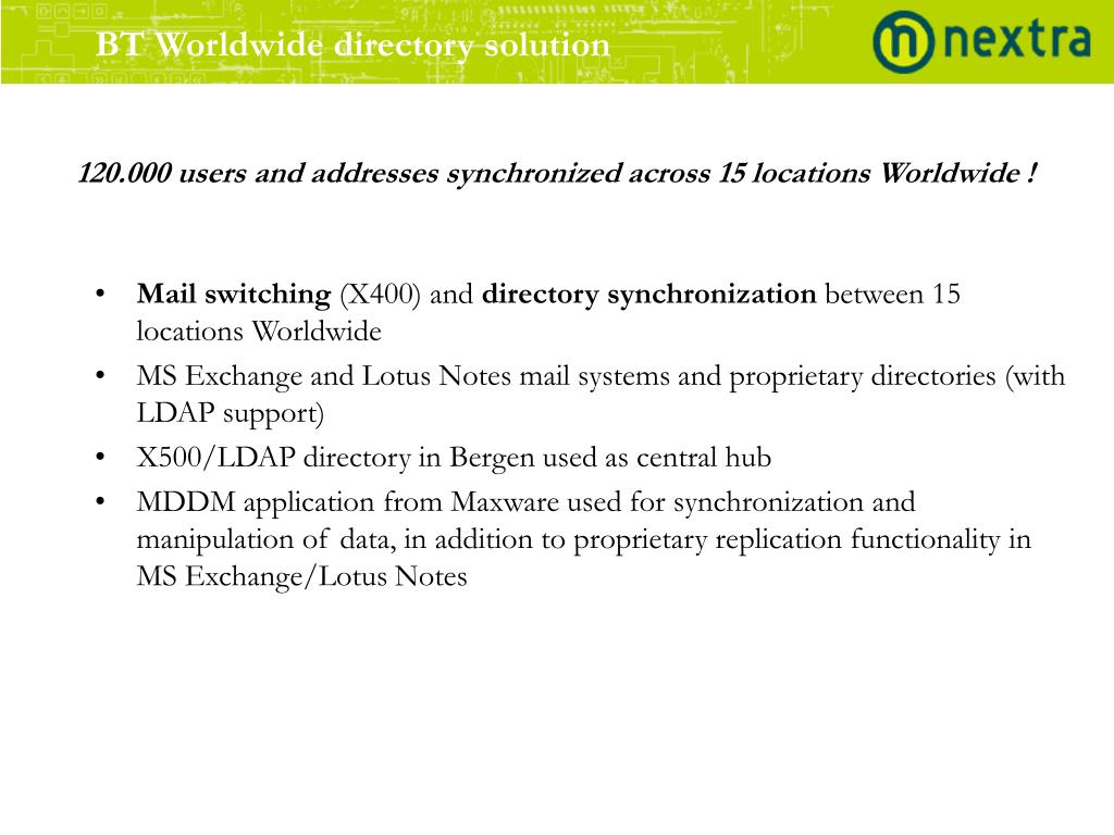 BT Worldwide directory solution