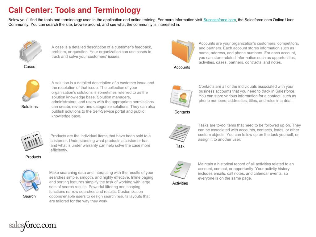 Call Center: Tools and Terminology