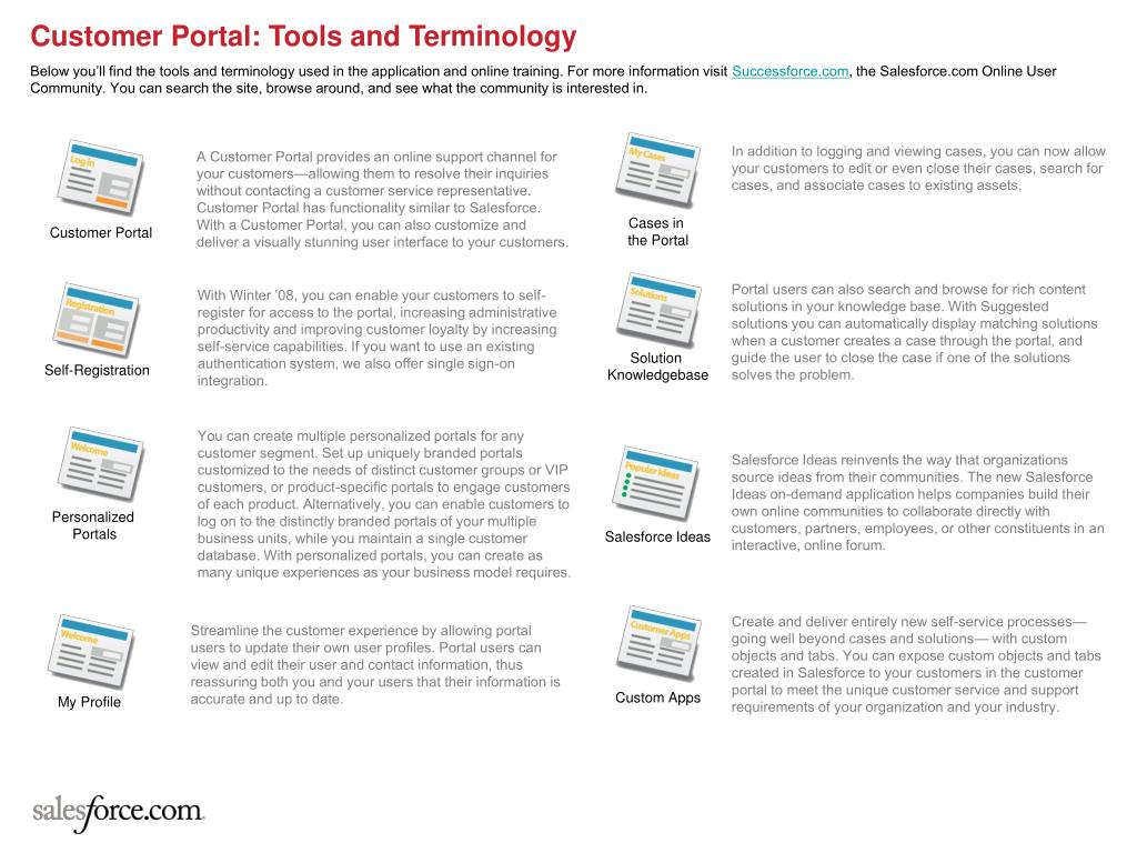 Customer Portal: Tools and Terminology