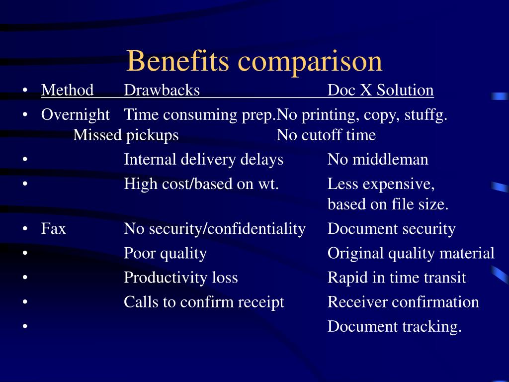 Benefits comparison