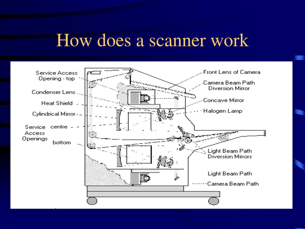 How does a scanner work