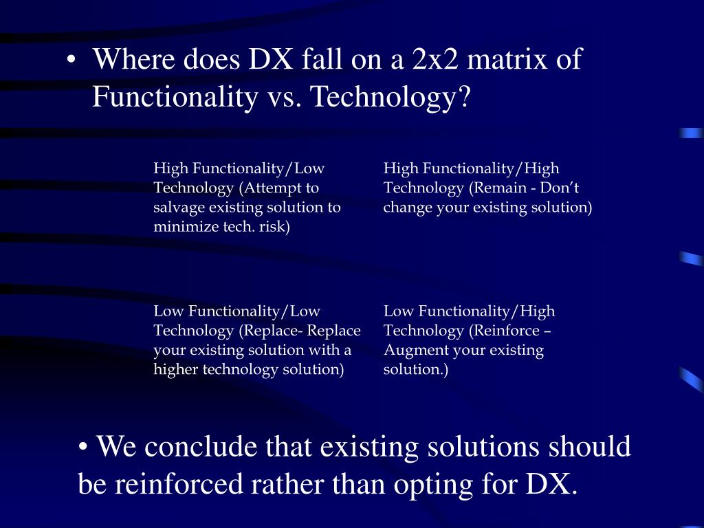 Where does DX fall on a 2x2 matrix of Functionality vs. Technology?