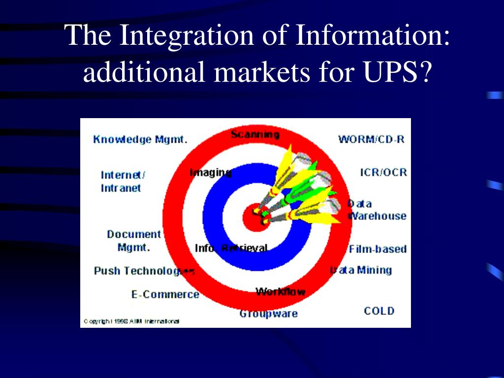 The Integration of Information: