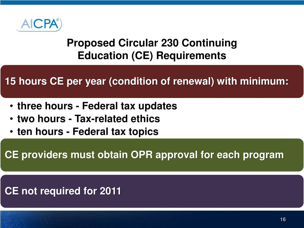 Proposed Circular 230 Continuing Education (CE) Requirements
