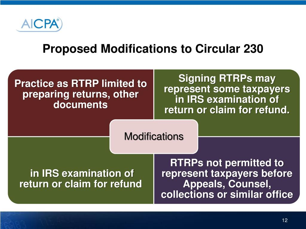 Proposed Modifications to Circular 230