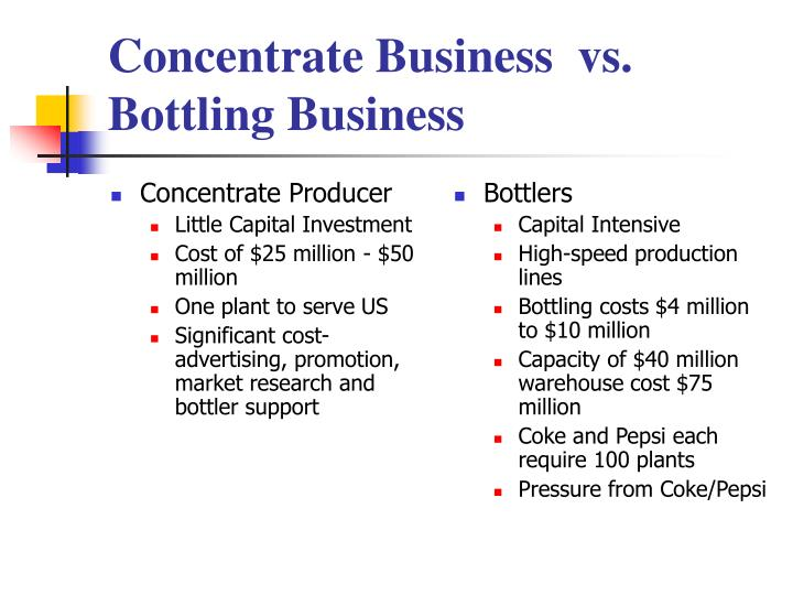 compare the economics of the concentrate business to that of the bottling business why is the profit Home / study / business / operations management / operations management questions and answers / compare the economics of the concentrate business to the economics of the bottling business  question : compare the economics of the concentrate business to the economics of the bottling business.