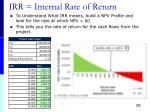 irr internal rate of return