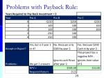 problems with payback rule