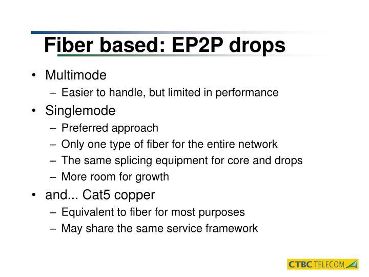 Fiber based: EP2P drops