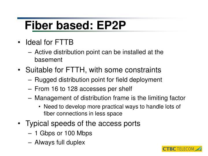 Fiber based: EP2P