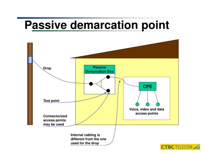Passive demarcation point