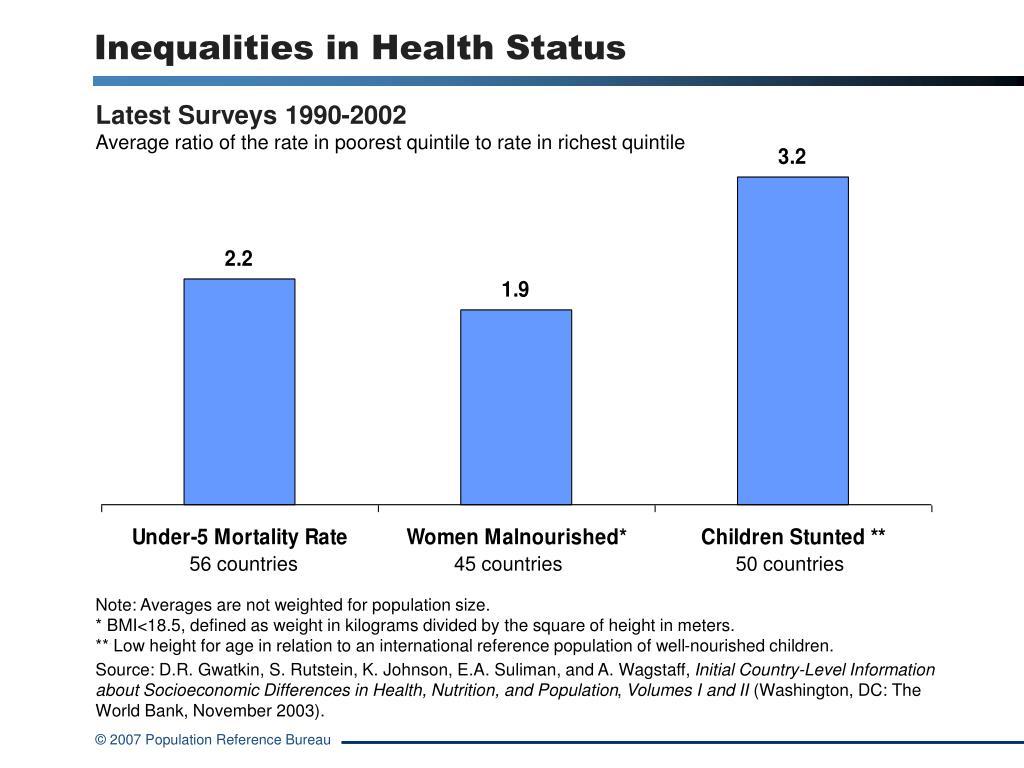 Inequalities in Health Status