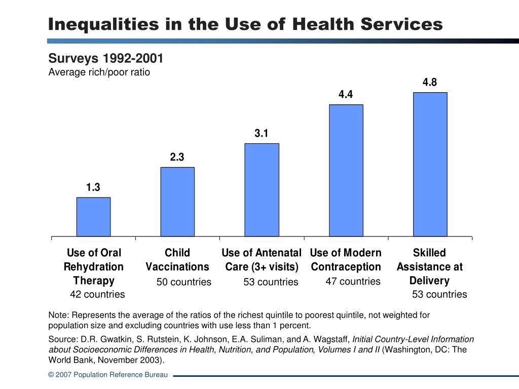 Inequalities in the Use of Health Services