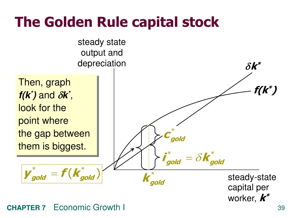 steady state output and depreciation
