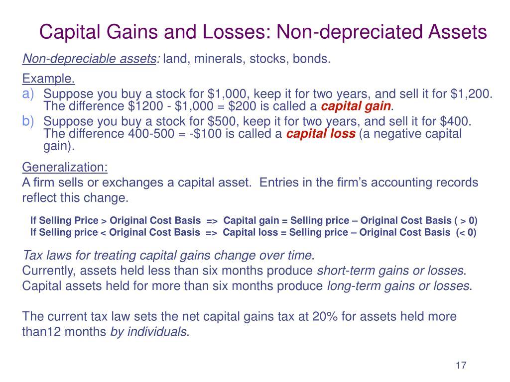 Capital Gains and Losses: Non-depreciated Assets