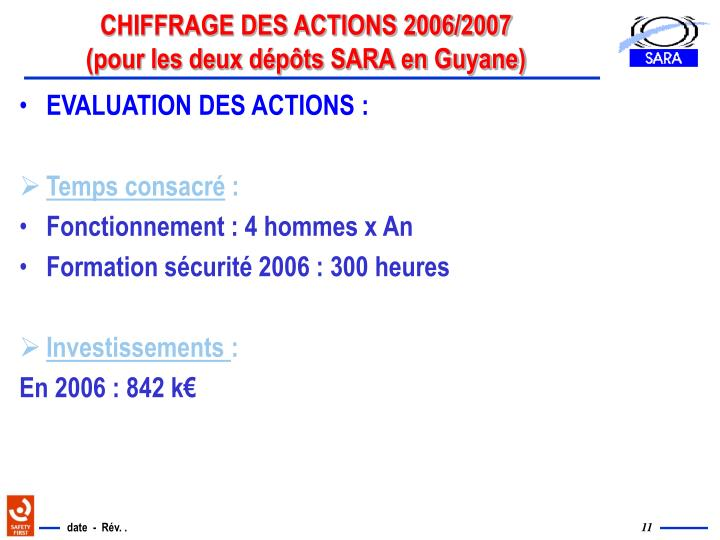 CHIFFRAGE DES ACTIONS 2006/2007