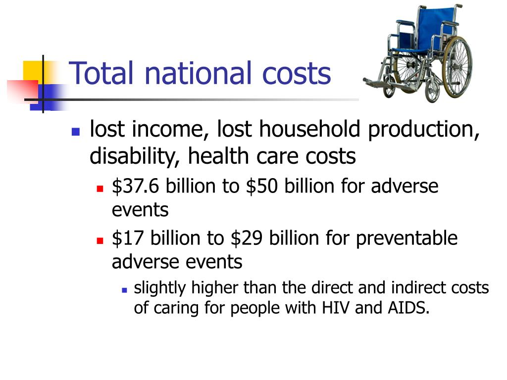 Total national costs