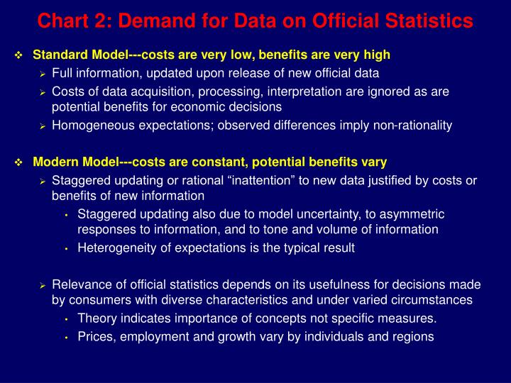 Chart 2 demand for data on official statistics