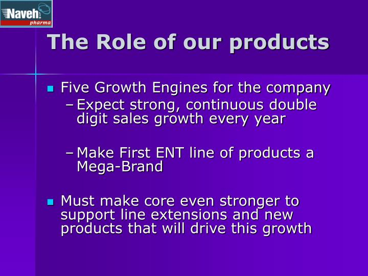 The Role of our products