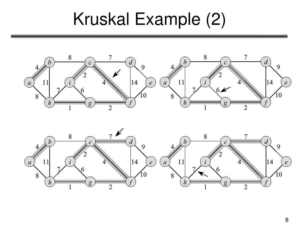 Kruskal Example (2)