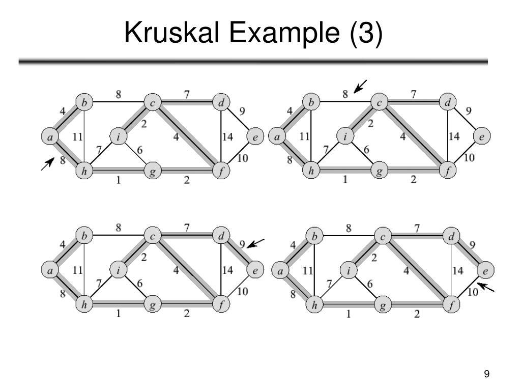 Kruskal Example (3)