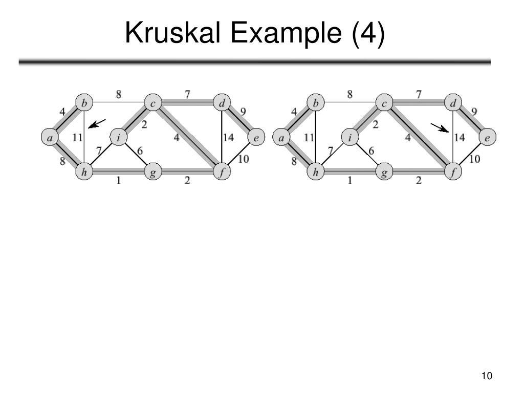 Kruskal Example (4)