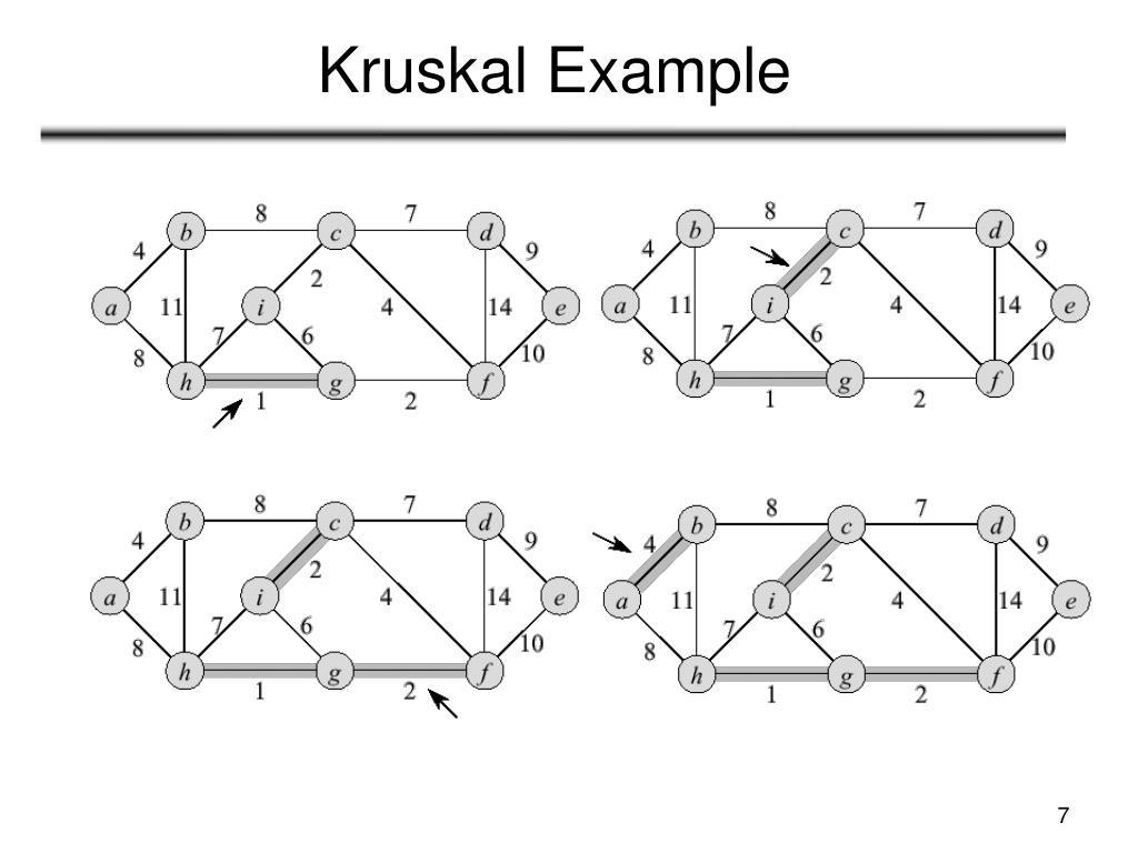 Kruskal Example