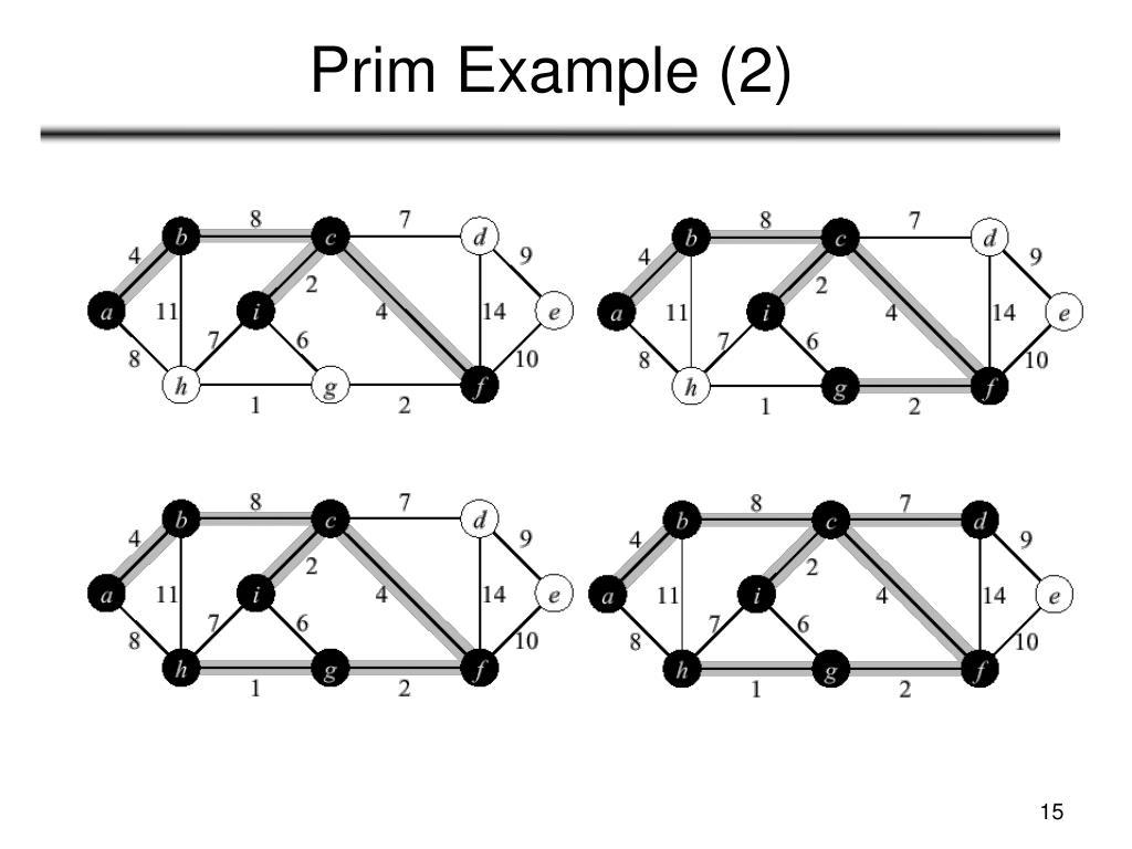 Prim Example (2)